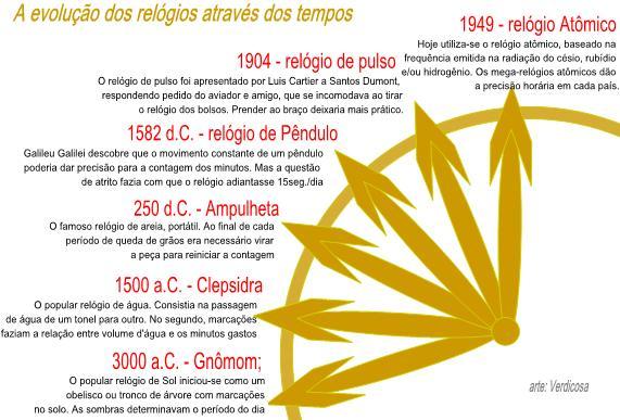infografico_relogio1